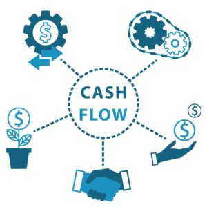 Cash flow is the life blood of every small business. Know how to keep yours flowing.
